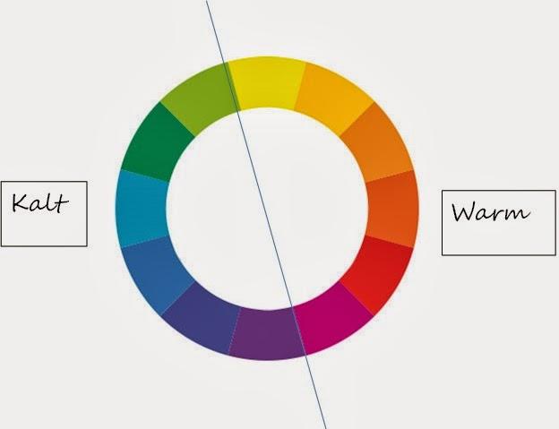 Kalte Warme Farben Unterschied : Warme Farben Kalte Farben Warme Farben Haben Einen Hohen